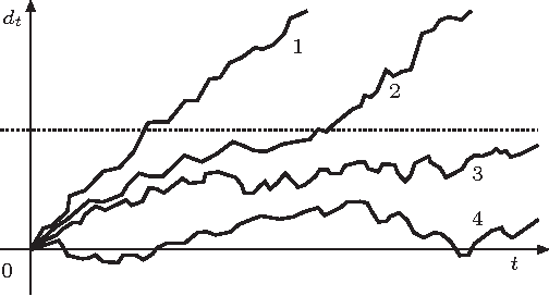 Figure 2 for Convergence of Bayesian Control Rule