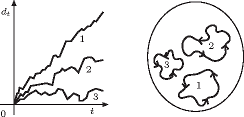 Figure 3 for Convergence of Bayesian Control Rule