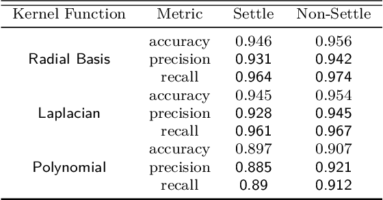 Figure 2 for Hashed Binary Search Sampling for Convolutional Network Training with Large Overhead Image Patches