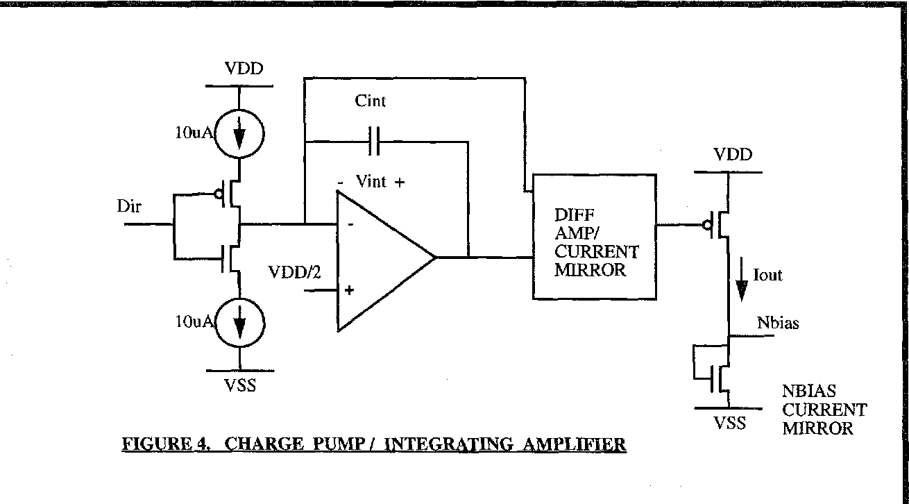 Figure 4 from A low-cost high-performance CMOS timing vernier for
