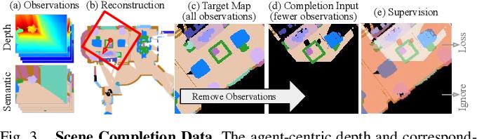 Figure 3 for SSCNav: Confidence-Aware Semantic Scene Completion for Visual Semantic Navigation