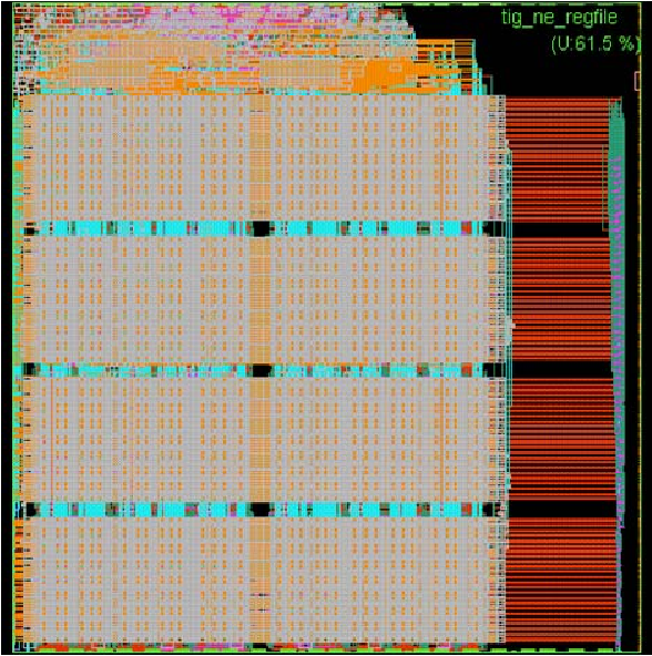Custom design in a low-power/high-performance ASIC world