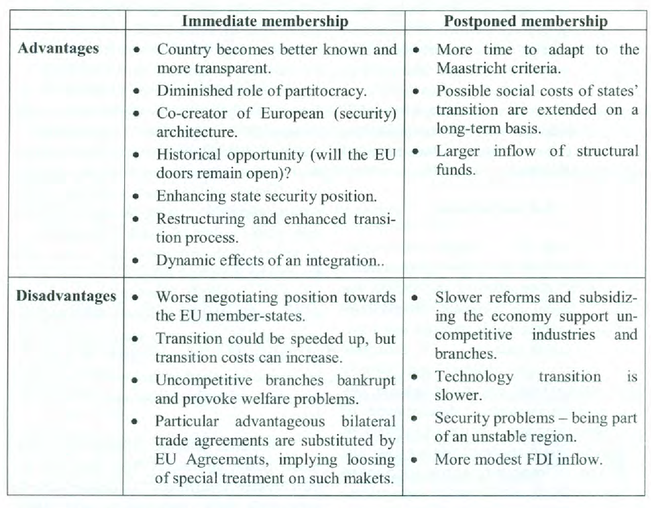 Table 8 From Advantages And Disadvantages Of Immediate Or Postponed