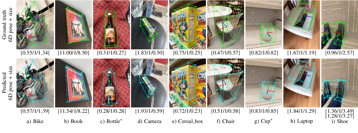 Figure 3 for Single-stage Keypoint-based Category-level Object Pose Estimation from an RGB Image