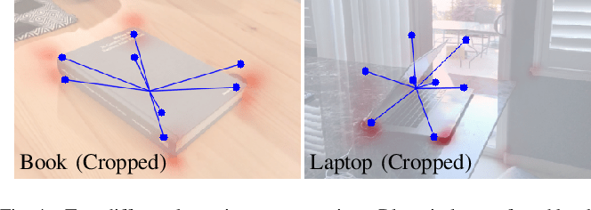 Figure 4 for Single-stage Keypoint-based Category-level Object Pose Estimation from an RGB Image