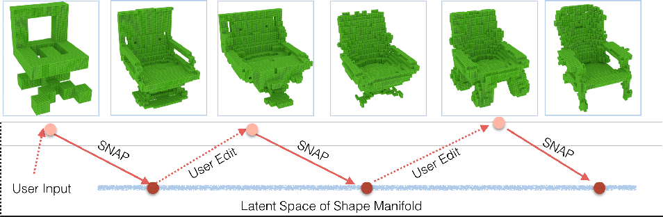 Figure 2 for Interactive 3D Modeling with a Generative Adversarial Network