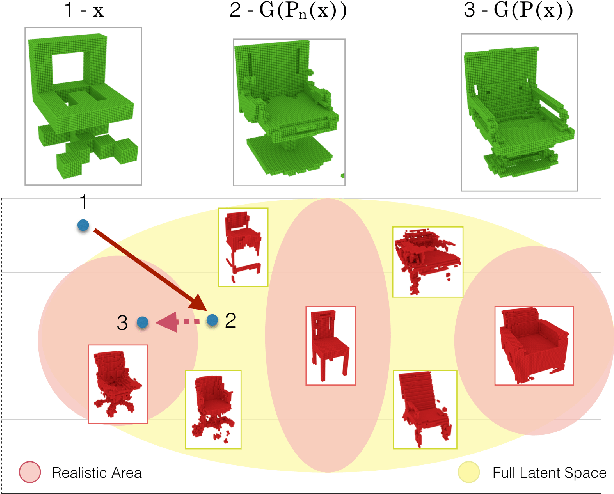 Figure 3 for Interactive 3D Modeling with a Generative Adversarial Network