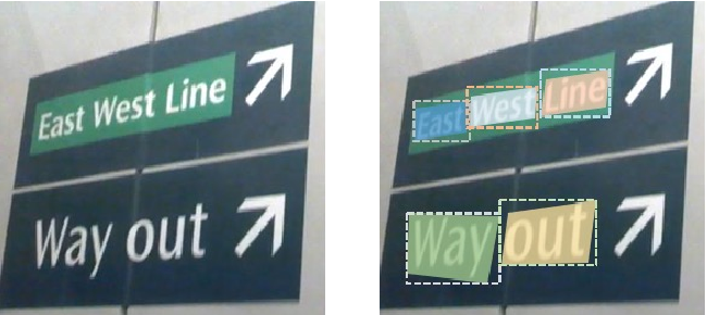 Figure 3 for Fused Text Segmentation Networks for Multi-oriented Scene Text Detection