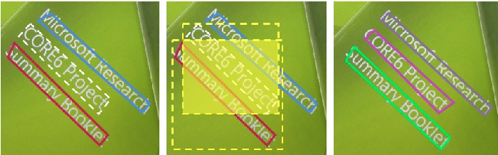 Figure 4 for Fused Text Segmentation Networks for Multi-oriented Scene Text Detection
