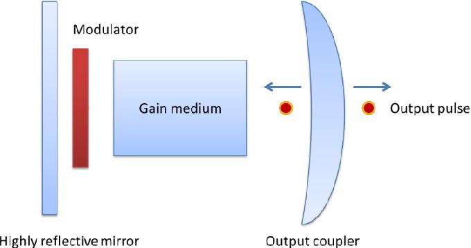 figure 2-3