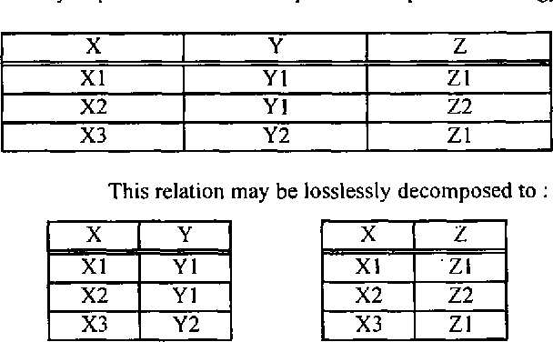 Figure 4. Suggested decomposition for Figure 3