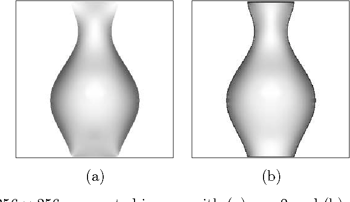 A Survey Of Numerical Methods For Shape From Shading Semantic Scholar