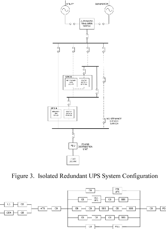 Figure 3 from uninterruptible power supply ups system isolated redundant ups system configuration ccuart Gallery