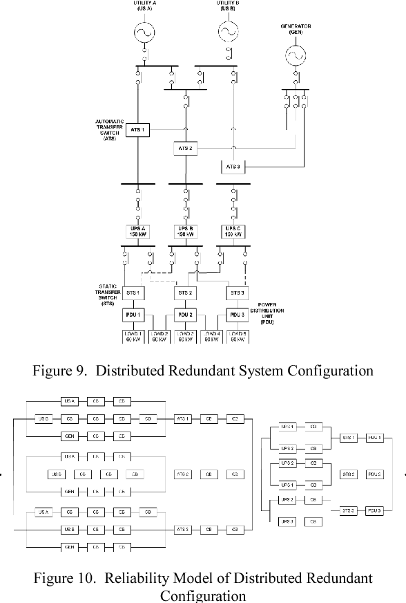 Figure 10 from uninterruptible power supply ups system reliability model of distributed redundant configuration ccuart Images