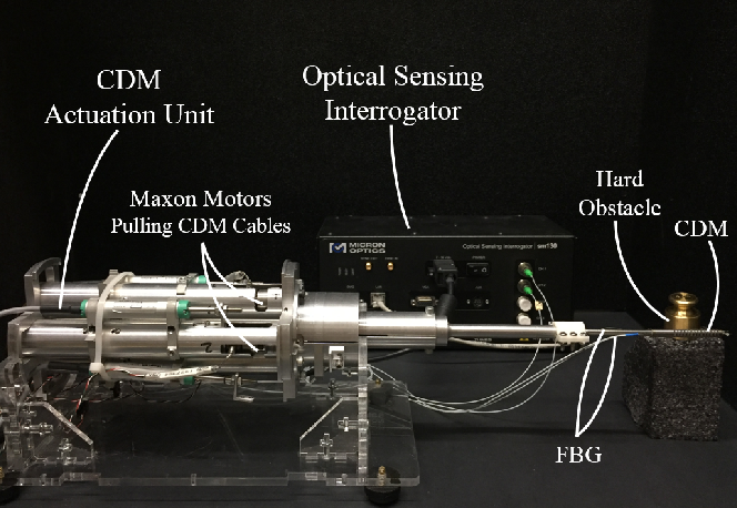 Figure 3 for FBG-Based Control of a Continuum Manipulator Interacting With Obstacles
