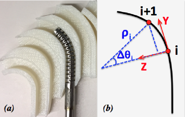 Figure 4 for FBG-Based Control of a Continuum Manipulator Interacting With Obstacles