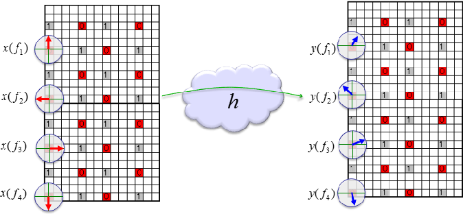 Figure 4 for Implementation of OpenAirInterface-based real-world channel measurement for evaluating wireless transmission algorithms