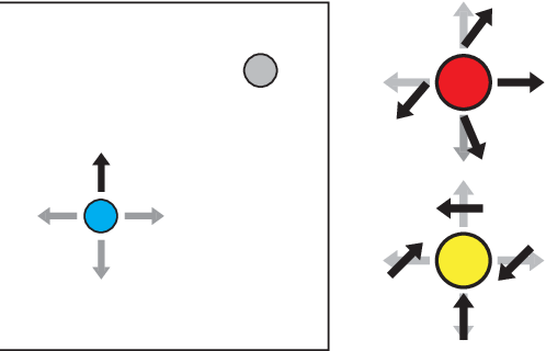 Figure 3 for Characterizing Policy Divergence for Personalized Meta-Reinforcement Learning