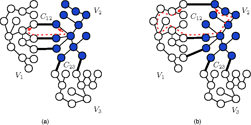 Figure 3 for S2: An Efficient Graph Based Active Learning Algorithm with Application to Nonparametric Classification