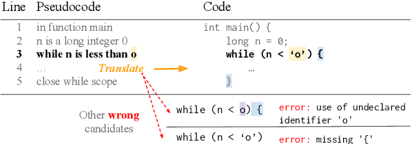 Figure 1 for Semantic Scaffolds for Pseudocode-to-Code Generation