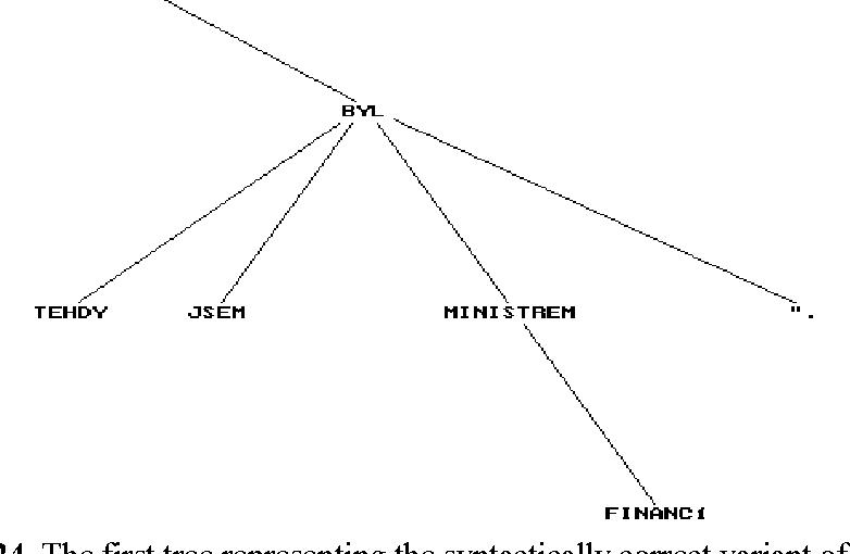 figure 11.24