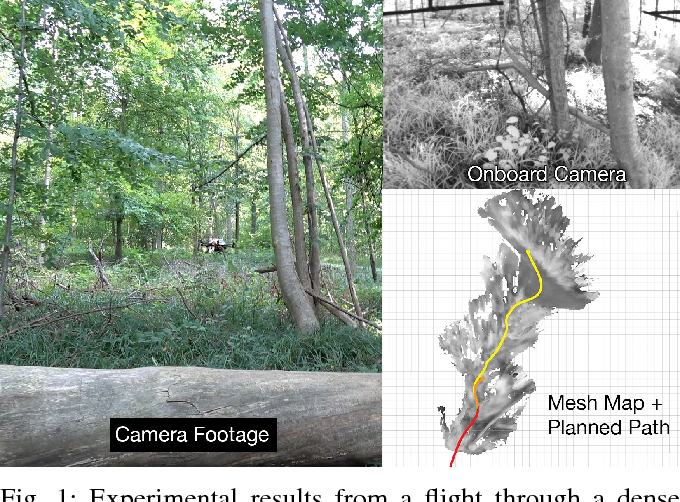 Figure 1 for Safe Local Exploration for Replanning in Cluttered Unknown Environments for Micro-Aerial Vehicles