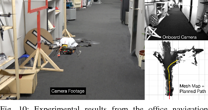 Figure 2 for Safe Local Exploration for Replanning in Cluttered Unknown Environments for Micro-Aerial Vehicles