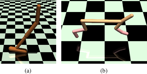 Figure 1 for Learning Domain Randomization Distributions for Transfer of Locomotion Policies