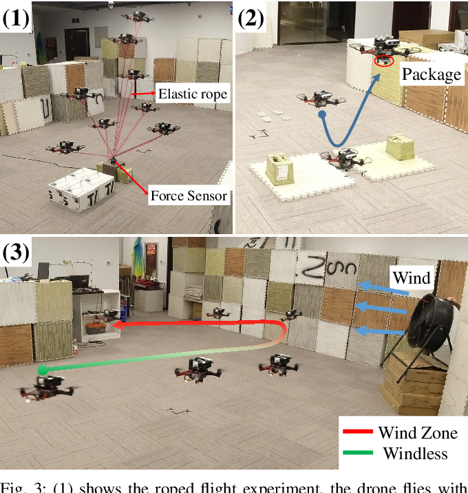 Figure 3 for VID-Fusion: Robust Visual-Inertial-Dynamics Odometry for Accurate External Force Estimation