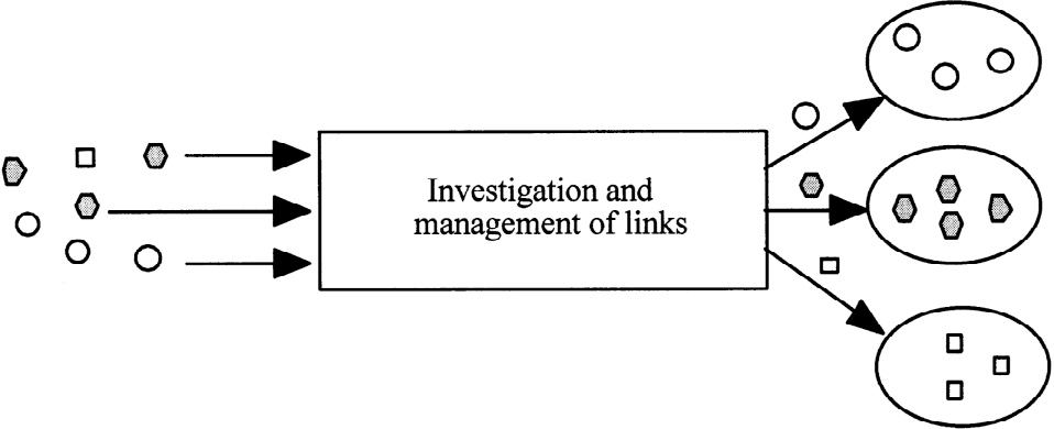 Inference Structures For Crime Analysis And Intelligence The