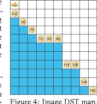 Figure 2 for Multi-Objective Deep Reinforcement Learning