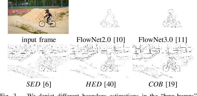 Figure 3 for Object Segmentation Tracking from Generic Video Cues