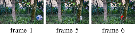 Figure 4 for Object Segmentation Tracking from Generic Video Cues