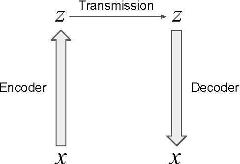 Figure 4 for Model-Free Episodic Control