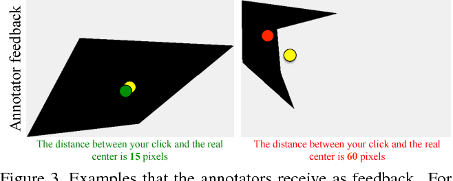 Figure 4 for Training object class detectors with click supervision
