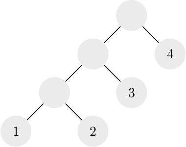 Figure 4 for Hierarchical Clustering: Objective Functions and Algorithms