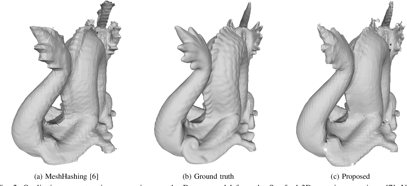 Figure 4 for Directional TSDF: Modeling Surface Orientation for Coherent Meshes