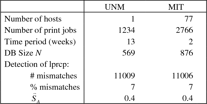 Table 6. Comparison of lpr normals collected at MIT and at UNM. These results are for k = 10 .