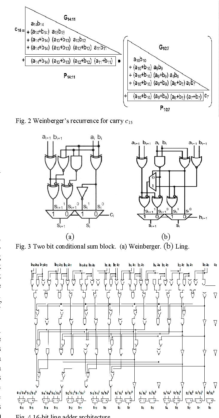 High Performance Vlsi Adders Semantic Scholar Circuit 2 Twobit Adder