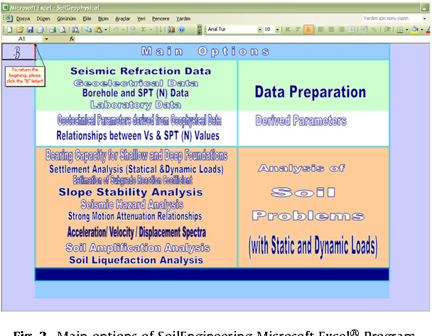 figure 4 from soilengineering a microsoft excel spreadsheet program for geotechnical and geophysical analysis of soils semantic scholar