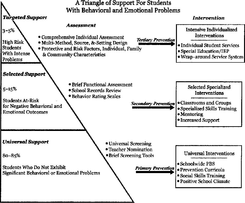 Emotionally Disturbed Students At >> Deconstructing A Definition Social Maladjustment Versus Emotional