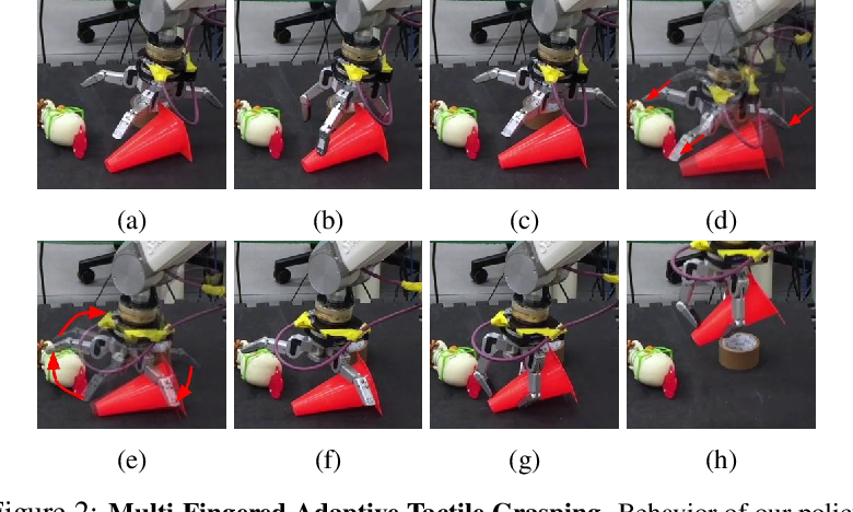 Figure 2 for MAT: Multi-Fingered Adaptive Tactile Grasping via Deep Reinforcement Learning