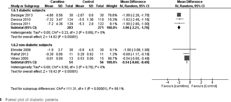 Garcinia cambogia customer results picture 2