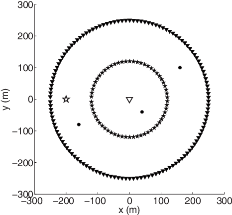 Figure 2 from Source-receiver wave field interferometry  - Semantic