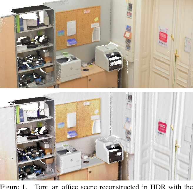 Figure 1 for High Dynamic Range SLAM with Map-Aware Exposure Time Control