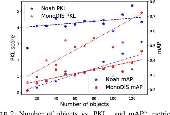 Figure 3 for The efficacy of Neural Planning Metrics: A meta-analysis of PKL on nuScenes