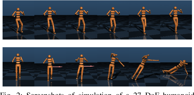 Figure 2 for Robust Humanoid Locomotion Using Trajectory Optimization and Sample-Efficient Learning