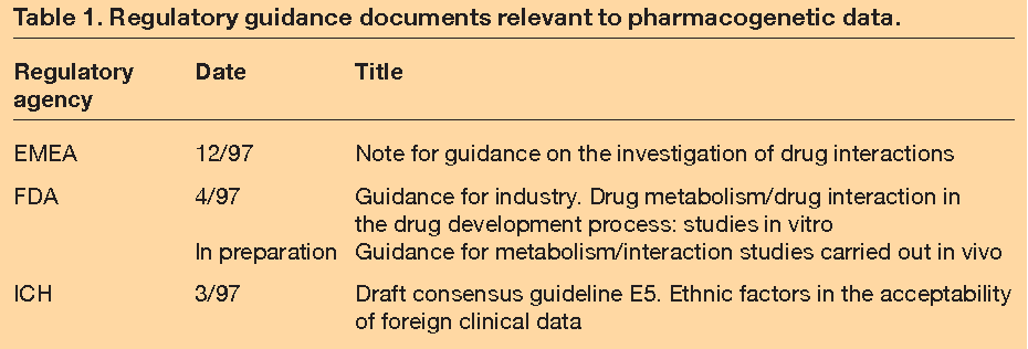 Table 1. Regulatory guidance documents relevant to pharmacogenetic data.