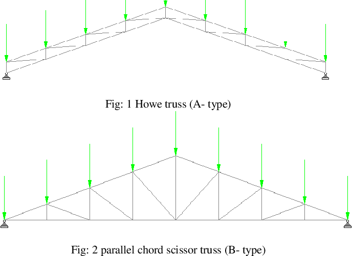 Figure 1 from Quantitative Study of Howe Truss (A- Type) and