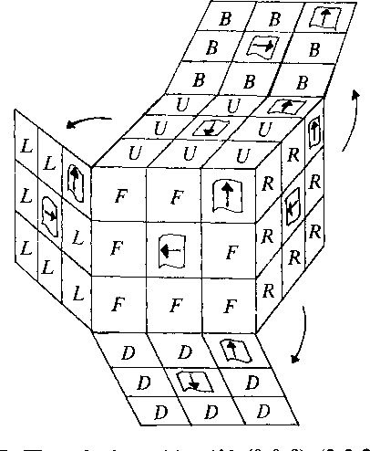 Figure 6 From The Slice Group In Rubiks Cube